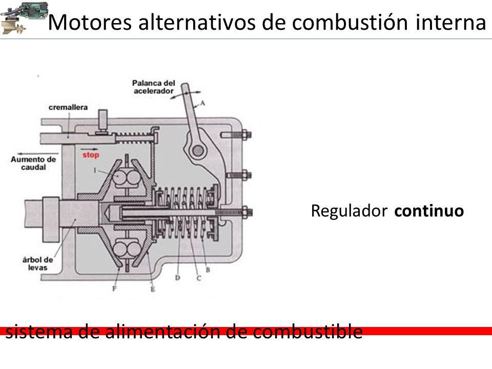 Motores alternativos de combustión interna sistema de alimentación de combustible Regulador continuo