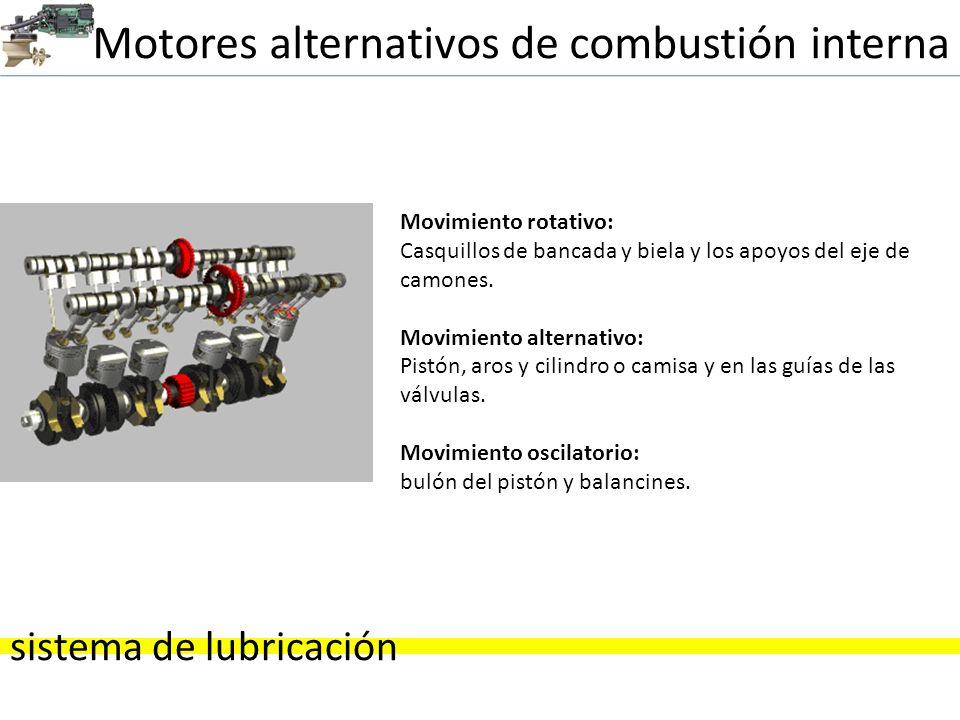 Motores alternativos de combustión interna sistema de lubricación Movimiento rotativo: Casquillos de bancada y biela y los apoyos del eje de camones.