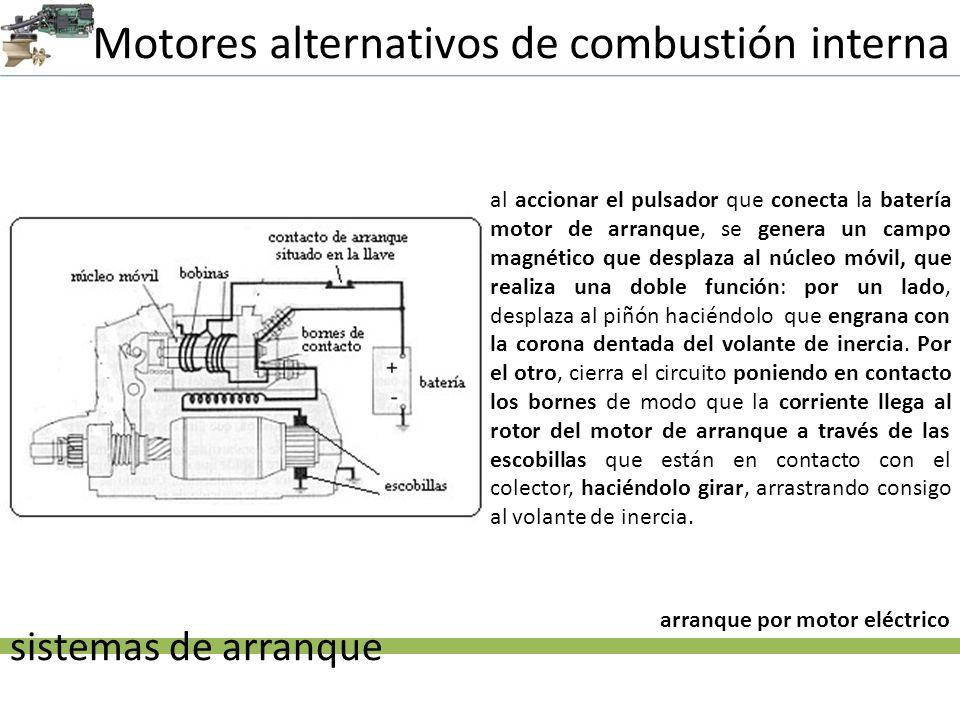 Motores alternativos de combustión interna sistemas de arranque arranque por motor eléctrico al accionar el pulsador que conecta la batería motor de a