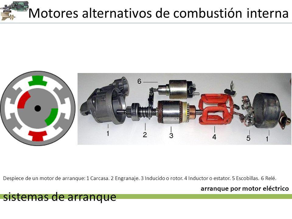 Motores alternativos de combustión interna sistemas de arranque arranque por motor eléctrico Despiece de un motor de arranque: 1 Carcasa. 2 Engranaje.