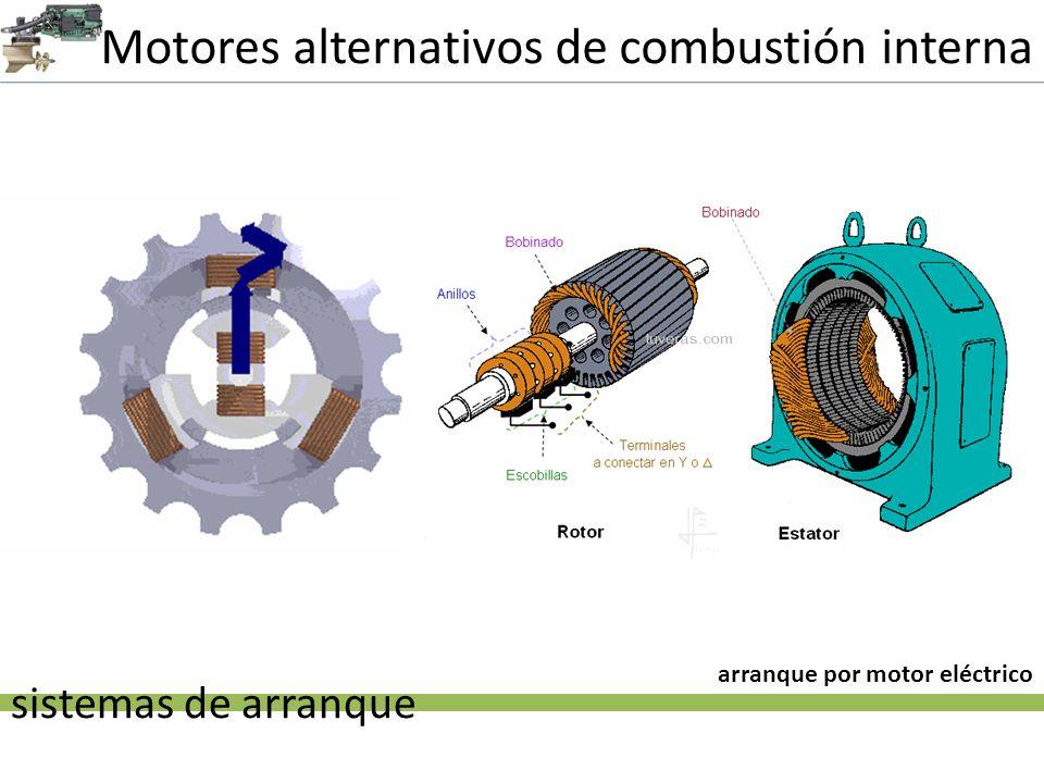 Motores alternativos de combustión interna sistemas de arranque arranque por motor eléctrico