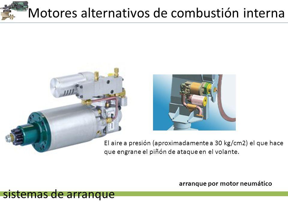 Motores alternativos de combustión interna sistemas de arranque arranque por motor neumático El aire a presión (aproximadamente a 30 kg/cm2) el que ha