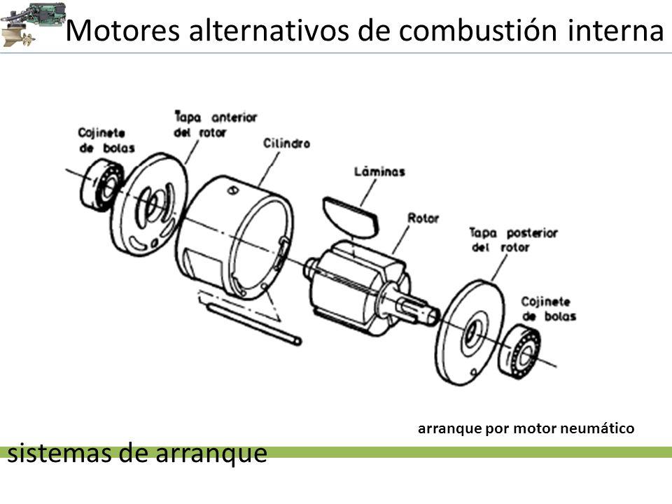 Motores alternativos de combustión interna sistemas de arranque arranque por motor neumático
