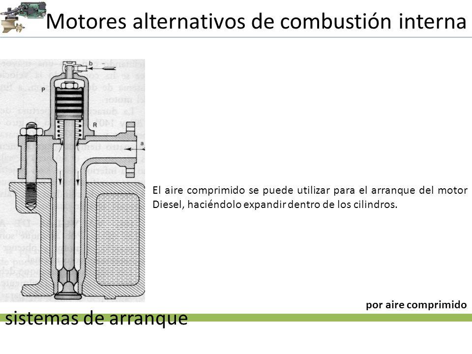 Motores alternativos de combustión interna sistemas de arranque El aire comprimido se puede utilizar para el arranque del motor Diesel, haciéndolo exp
