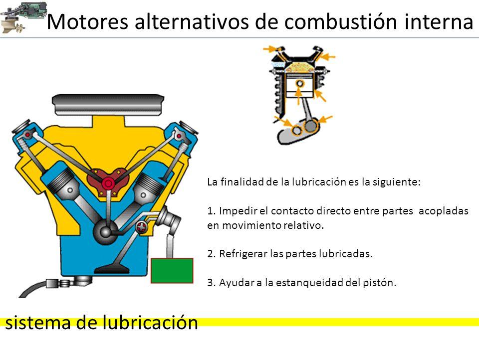 Motores alternativos de combustión interna sistema de lubricación La finalidad de la lubricación es la siguiente: 1. Impedir el contacto directo entre