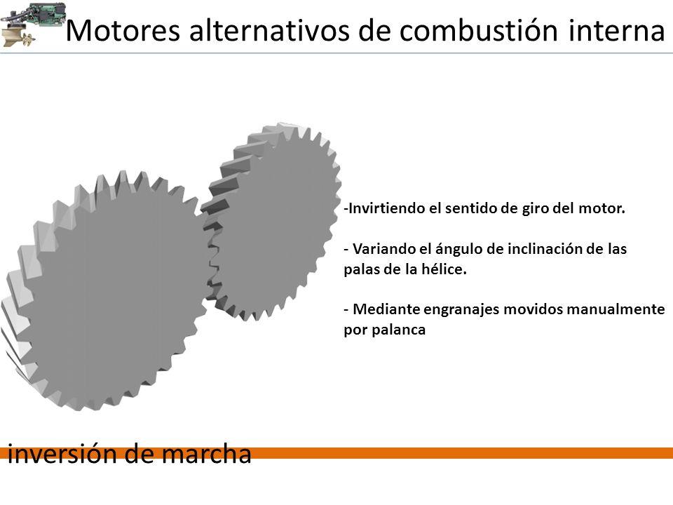 Motores alternativos de combustión interna inversión de marcha -Invirtiendo el sentido de giro del motor. - Variando el ángulo de inclinación de las p