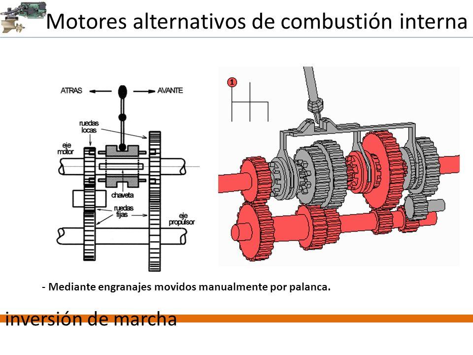Motores alternativos de combustión interna inversión de marcha - Mediante engranajes movidos manualmente por palanca.