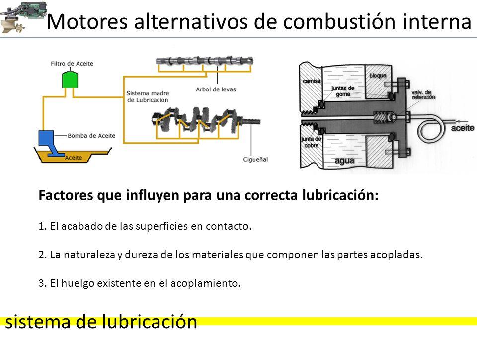Motores alternativos de combustión interna sistema de lubricación Partes del sistema de lubricación de un motor: Bomba de aceite Filtro Enfriador Válvula de seguridad