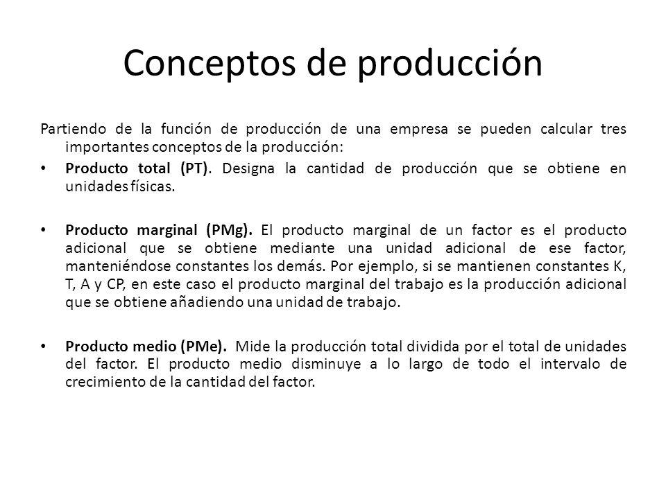 Conceptos de producción Partiendo de la función de producción de una empresa se pueden calcular tres importantes conceptos de la producción: Producto