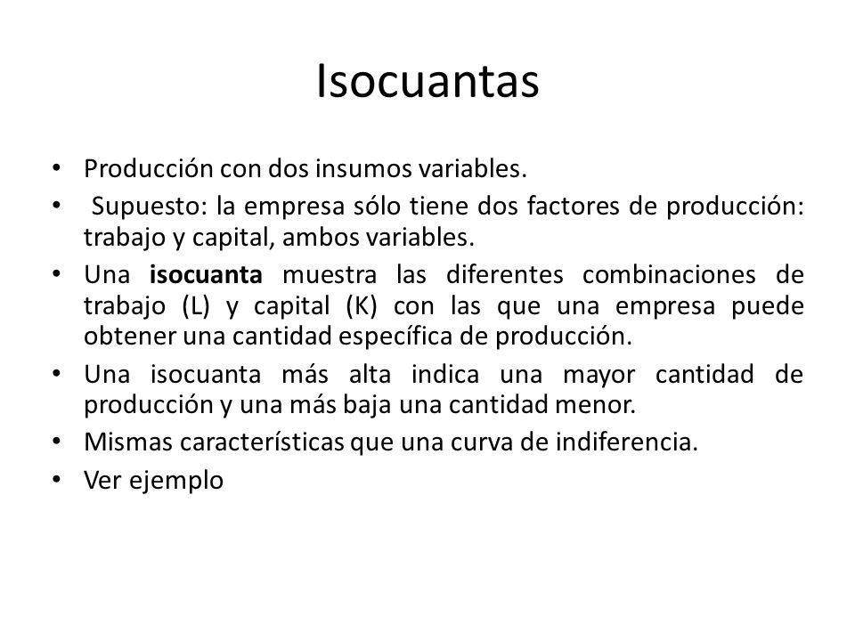 Isocuantas Producción con dos insumos variables. Supuesto: la empresa sólo tiene dos factores de producción: trabajo y capital, ambos variables. Una i