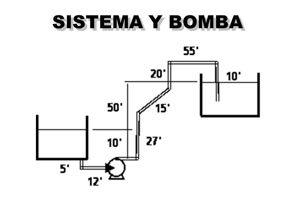 SISTEMA Y BOMBA