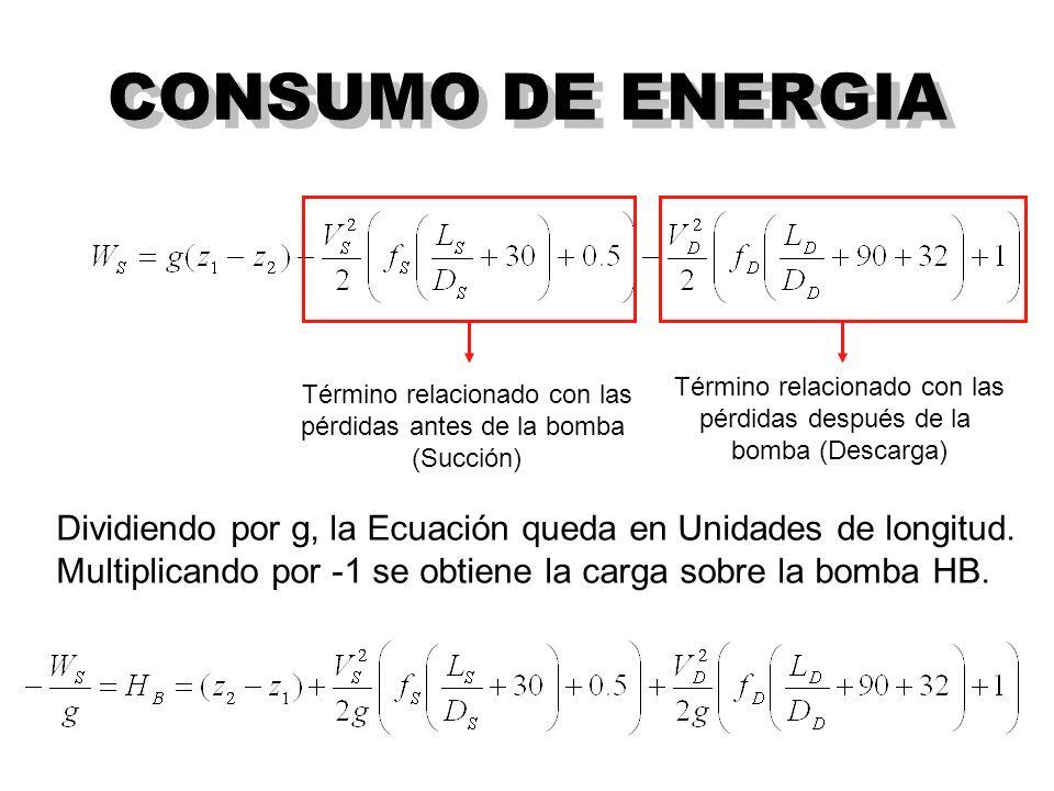 CONSUMO DE ENERGIA Término relacionado con las pérdidas antes de la bomba (Succión) Término relacionado con las pérdidas después de la bomba (Descarga) Dividiendo por g, la Ecuación queda en Unidades de longitud.