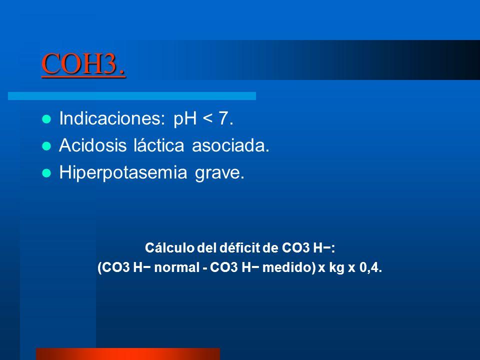 COH3. Indicaciones: pH < 7. Acidosis láctica asociada. Hiperpotasemia grave. Cálculo del déficit de CO3 H: (CO3 H normal - CO3 H medido) x kg x 0,4.