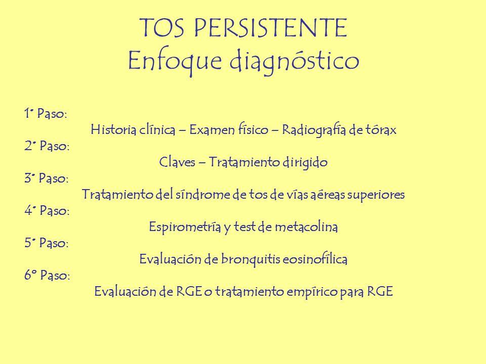 1° Paso: Historia clínica – Examen físico – Radiografía de tórax 2° Paso: Claves – Tratamiento dirigido 3° Paso: Tratamiento del síndrome de tos de ví