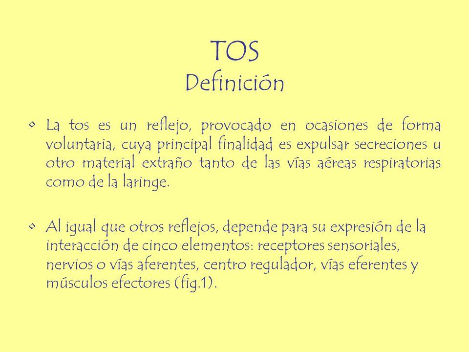 TOS Definición La tos es un reflejo, provocado en ocasiones de forma voluntaria, cuya principal finalidad es expulsar secreciones u otro material extr