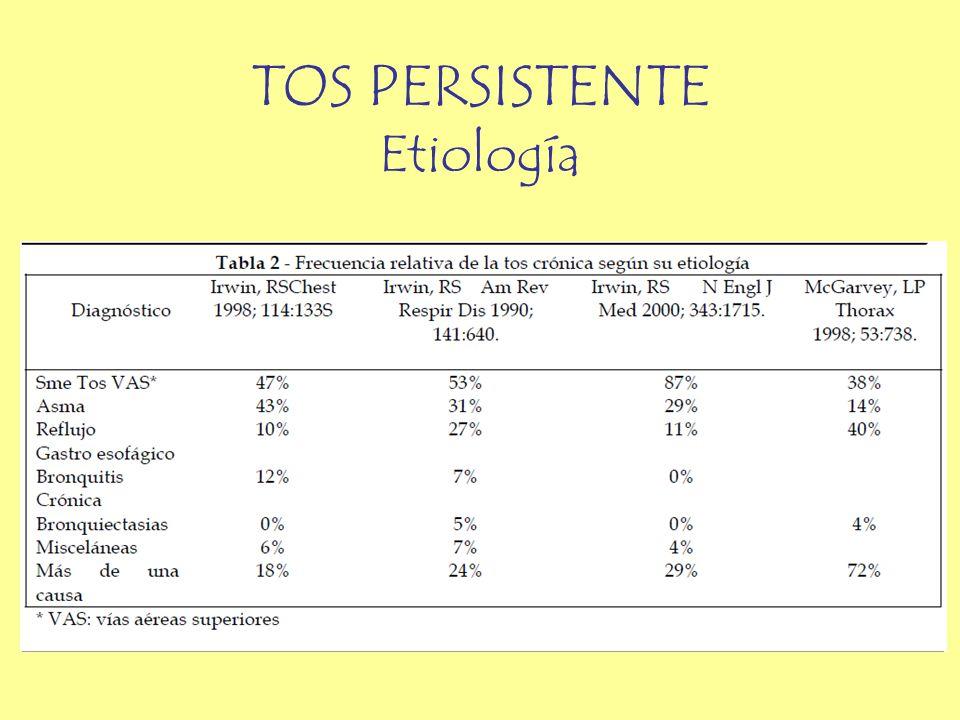 TOS PERSISTENTE Etiología