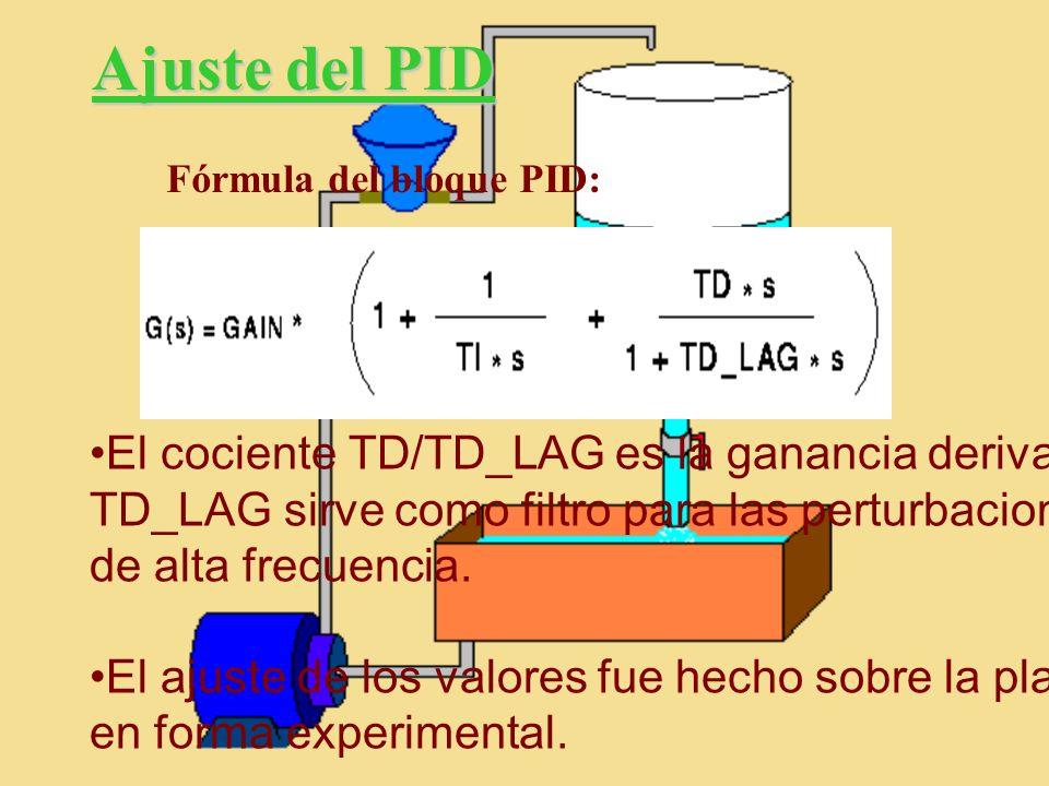 Ajuste del PID Fórmula del bloque PID: El cociente TD/TD_LAG es la ganancia derivativa TD_LAG sirve como filtro para las perturbaciones de alta frecue