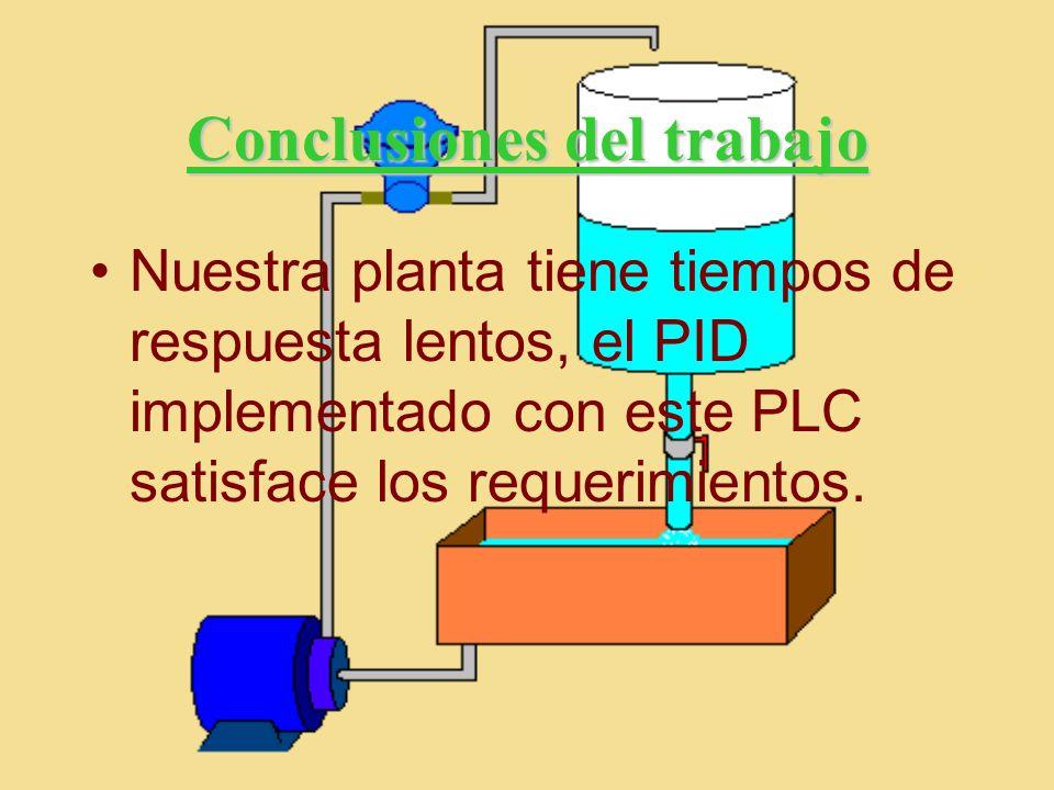 Conclusiones del trabajo Nuestra planta tiene tiempos de respuesta lentos, el PID implementado con este PLC satisface los requerimientos.