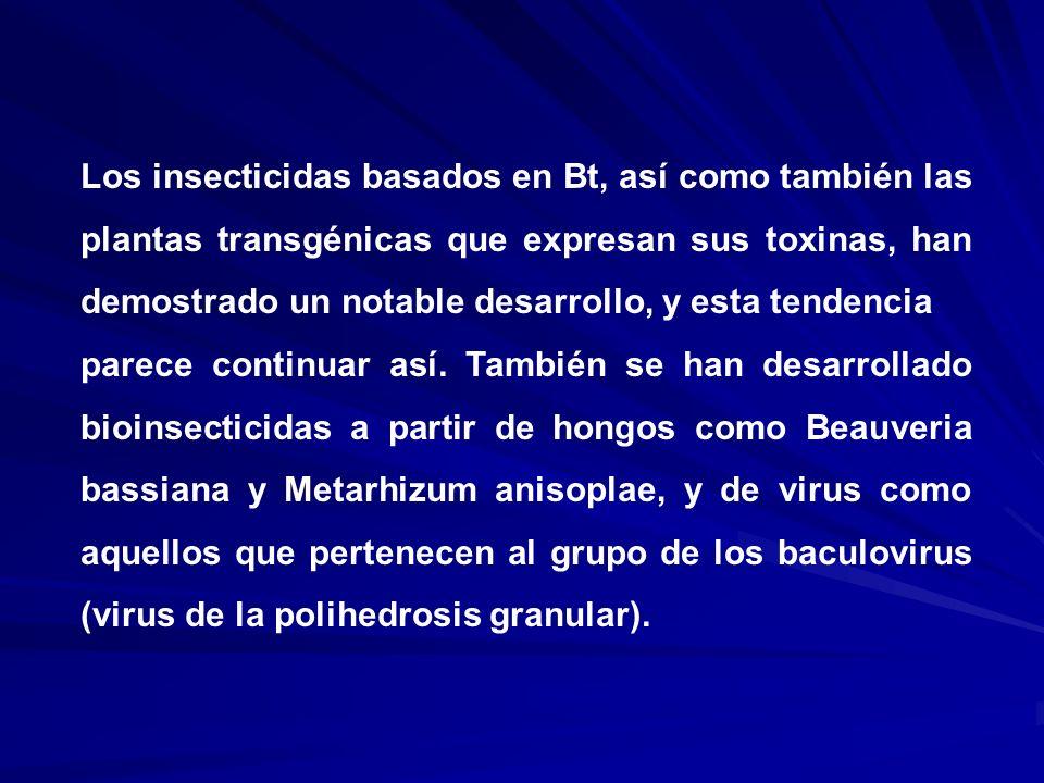 Los insecticidas basados en Bt, así como también las plantas transgénicas que expresan sus toxinas, han demostrado un notable desarrollo, y esta tende