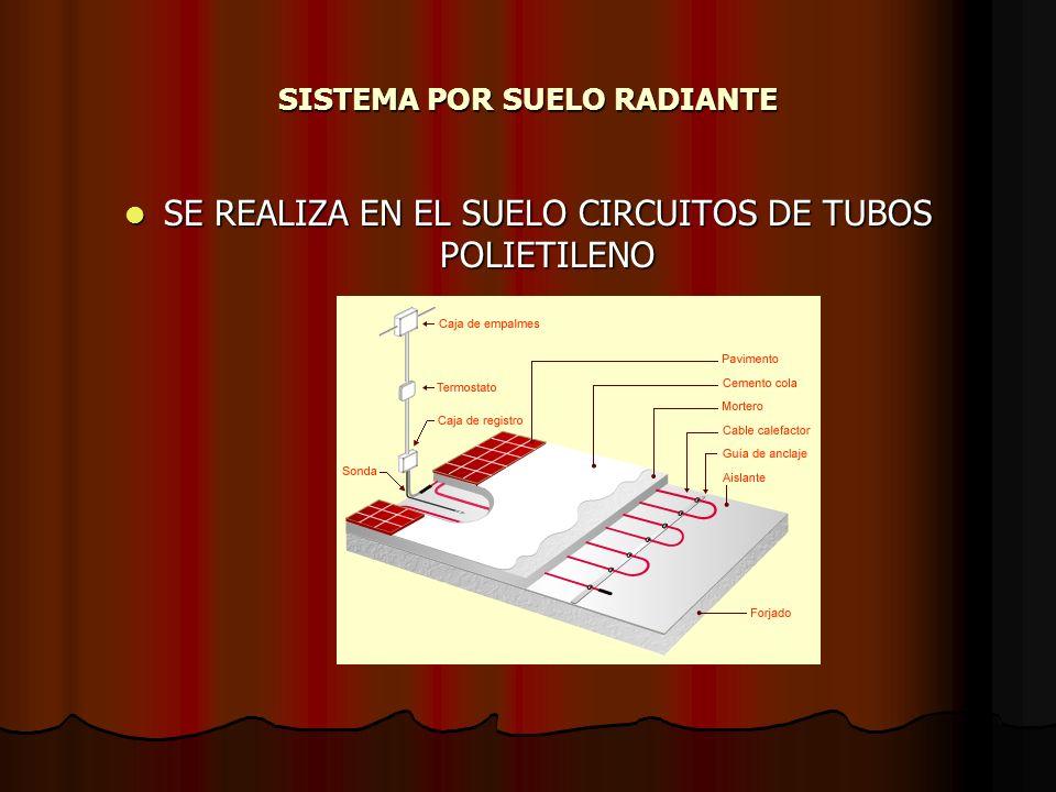 SISTEMA POR SUELO RADIANTE SE REALIZA EN EL SUELO CIRCUITOS DE TUBOS POLIETILENO SE REALIZA EN EL SUELO CIRCUITOS DE TUBOS POLIETILENO