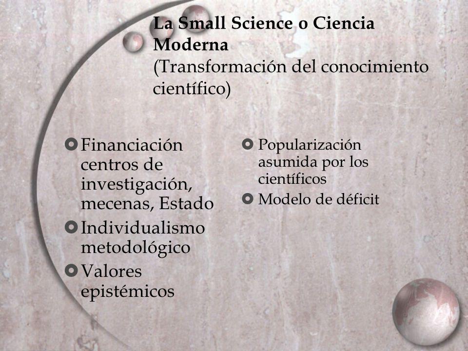 Financiación centros de investigación, mecenas, Estado Individualismo metodológico Valores epistémicos Popularización asumida por los científicos Mode