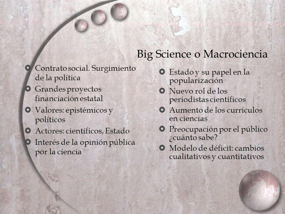 Origen de la Big Science El origen lo ubicamos en la Segunda Guerra Mundial y es en E.U.A.