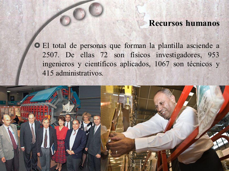 Recursos humanos El total de personas que forman la plantilla asciende a 2507. De ellas 72 son físicos investigadores, 953 ingenieros y científicos ap