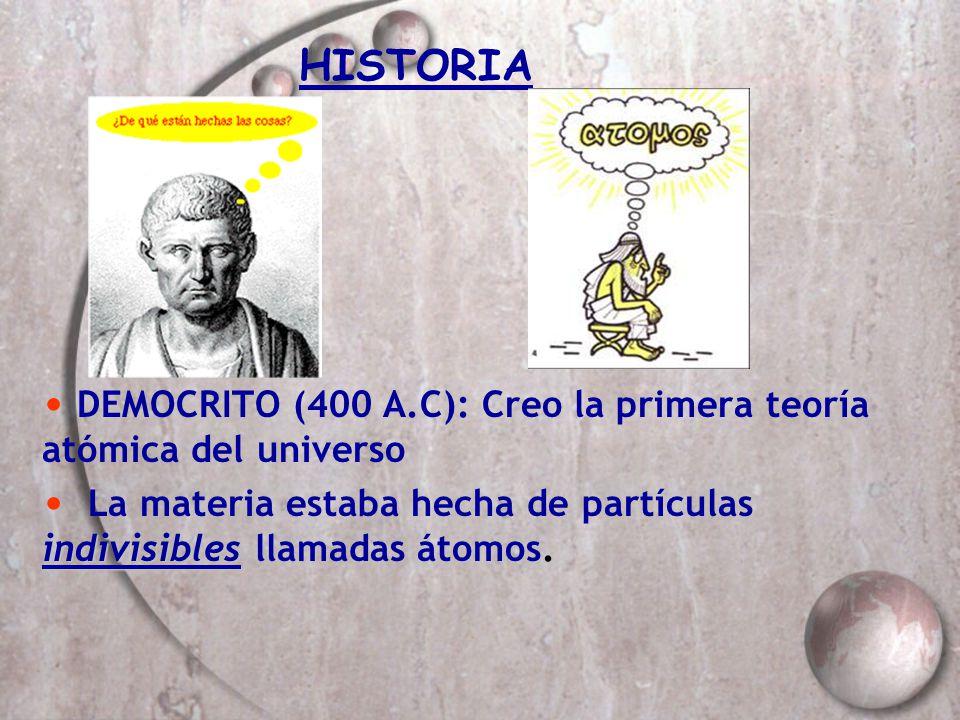 HISTORIA DEMOCRITO (400 A.C): Creo la primera teoría atómica del universo indivisiblesátomos. La materia estaba hecha de partículas indivisibles llama