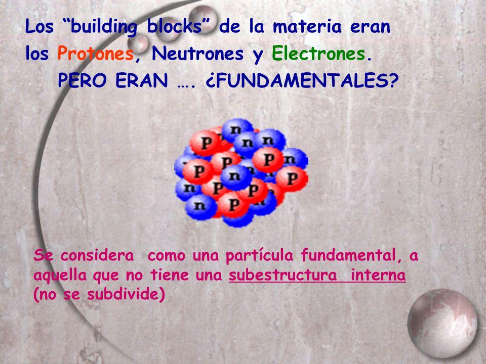 Los building blocks de la materia eran los Protones, Neutrones y Electrones. PERO ERAN …. ¿FUNDAMENTALES? Se considera como una partícula fundamental,