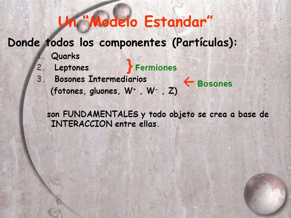 Un Modelo Estandar Donde todos los componentes (Partículas): 1.Quarks 2. Leptones 3. Bosones Intermediarios (fotones, gluones, W +, W -, Z) son FUNDAM