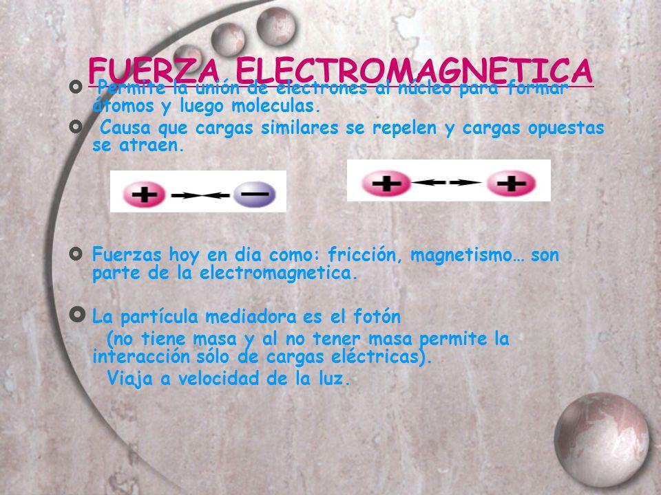 FUERZA ELECTROMAGNETICA Permite la unión de electrones al núcleo para formar átomos y luego moleculas. Causa que cargas similares se repelen y cargas
