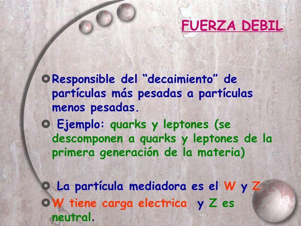 FUERZA DEBIL Responsible del decaimiento de partículas más pesadas a partículas menos pesadas. Ejemplo: quarks y leptones (se descomponen a quarks y l