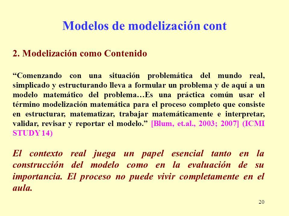 20 Modelos de modelización cont 2. Modelización como Contenido Comenzando con una situación problemática del mundo real, simplicado y estructurando ll