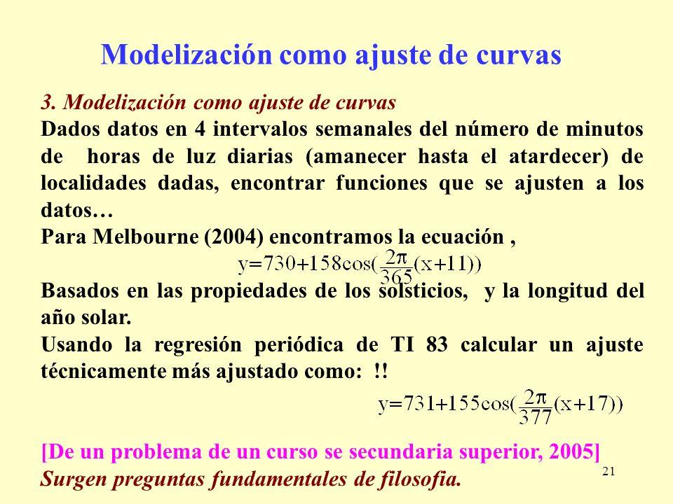 21 Modelización como ajuste de curvas 3. Modelización como ajuste de curvas Dados datos en 4 intervalos semanales del número de minutos de horas de lu