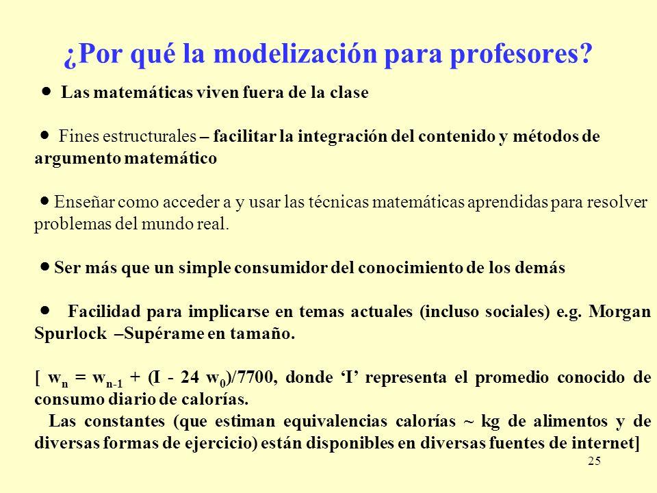 25 ¿Por qué la modelización para profesores? Las matemáticas viven fuera de la clase Fines estructurales – facilitar la integración del contenido y mé