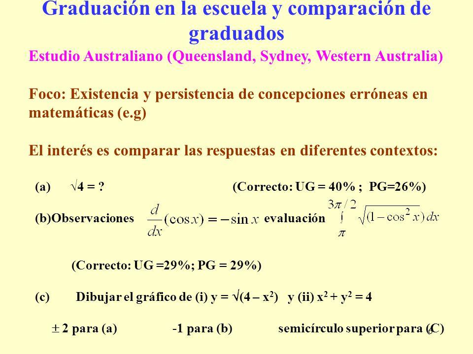 6 Estudio Australiano (Queensland, Sydney, Western Australia) Foco: Existencia y persistencia de concepciones erróneas en matemáticas (e.g) El interés