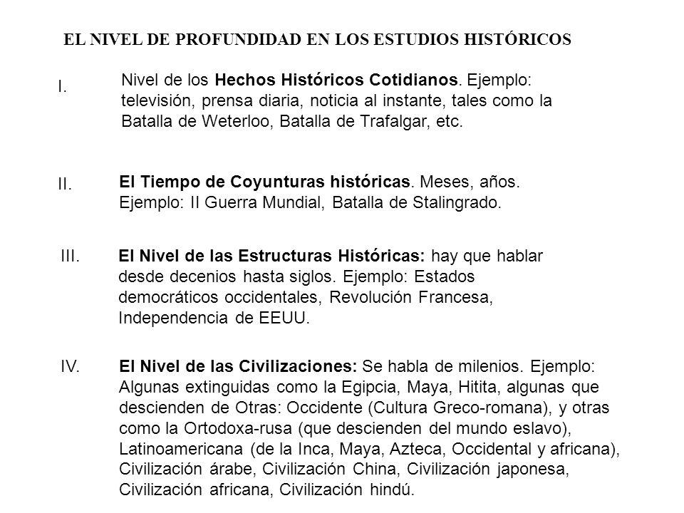 Nivel de los Hechos Históricos Cotidianos.
