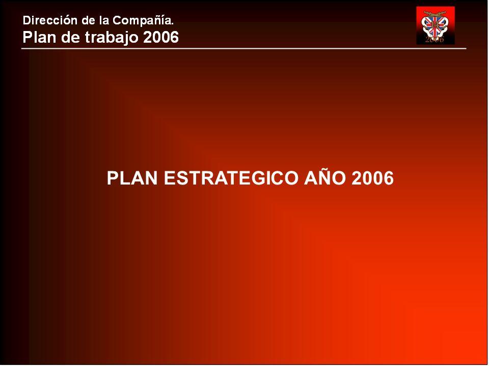 PLAN ESTRATEGICO AÑO 2006