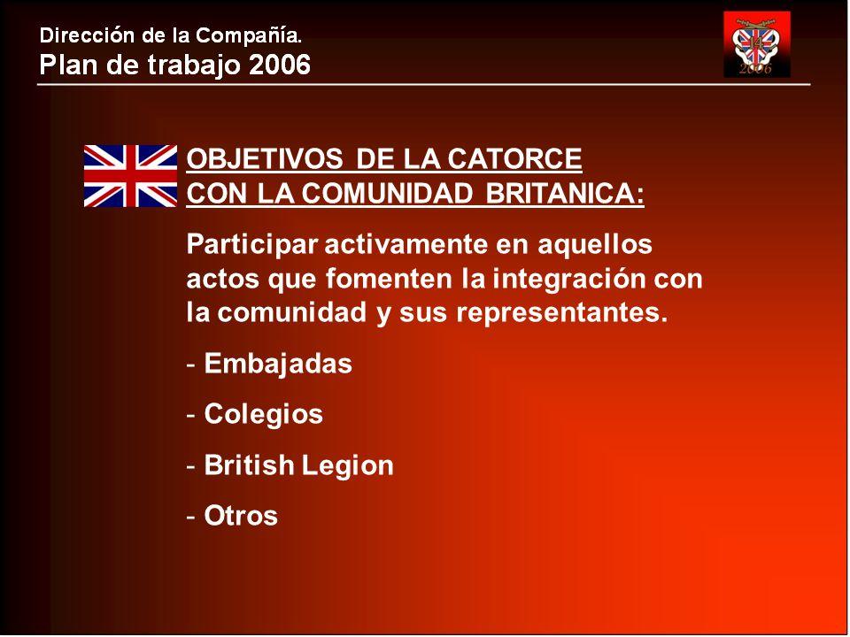 OBJETIVOS DE LA CATORCE CON LA COMUNIDAD BRITANICA: Participar activamente en aquellos actos que fomenten la integración con la comunidad y sus representantes.