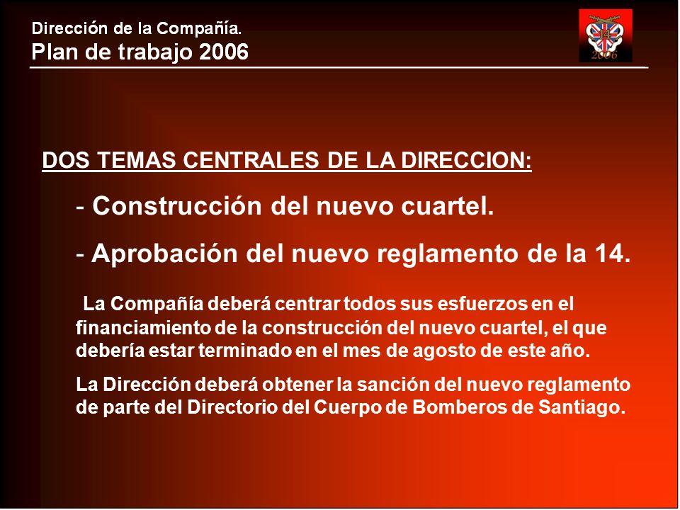 DOS TEMAS CENTRALES DE LA DIRECCION: - Construcción del nuevo cuartel.