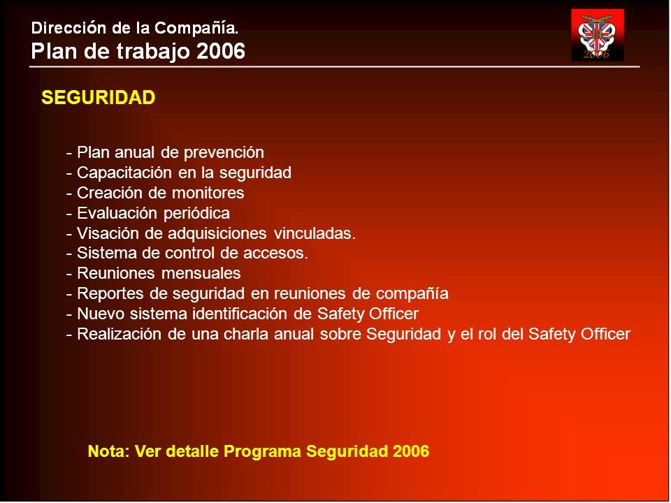 - Plan anual de prevención - Capacitación en la seguridad - Creación de monitores - Evaluación periódica - Visación de adquisiciones vinculadas.