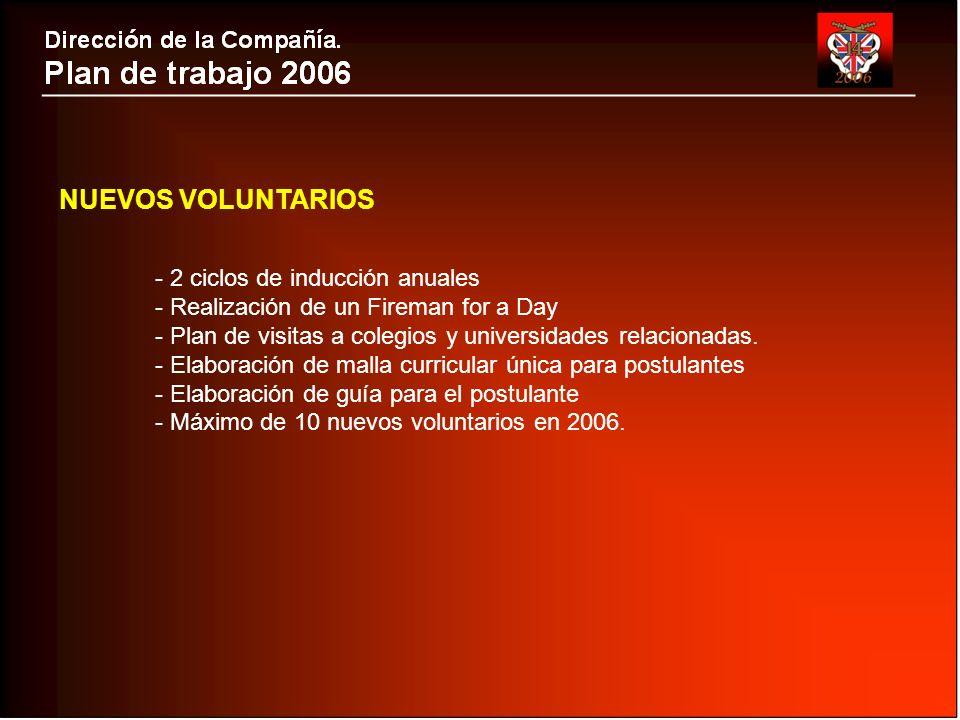 - 2 ciclos de inducción anuales - Realización de un Fireman for a Day - Plan de visitas a colegios y universidades relacionadas.