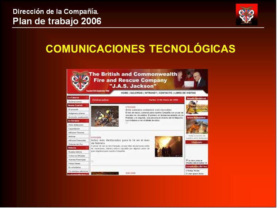 COMUNICACIONES TECNOLÓGICAS