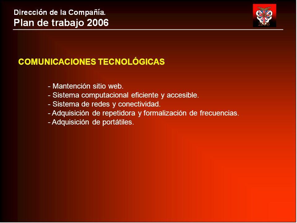 - Mantención sitio web. - Sistema computacional eficiente y accesible.