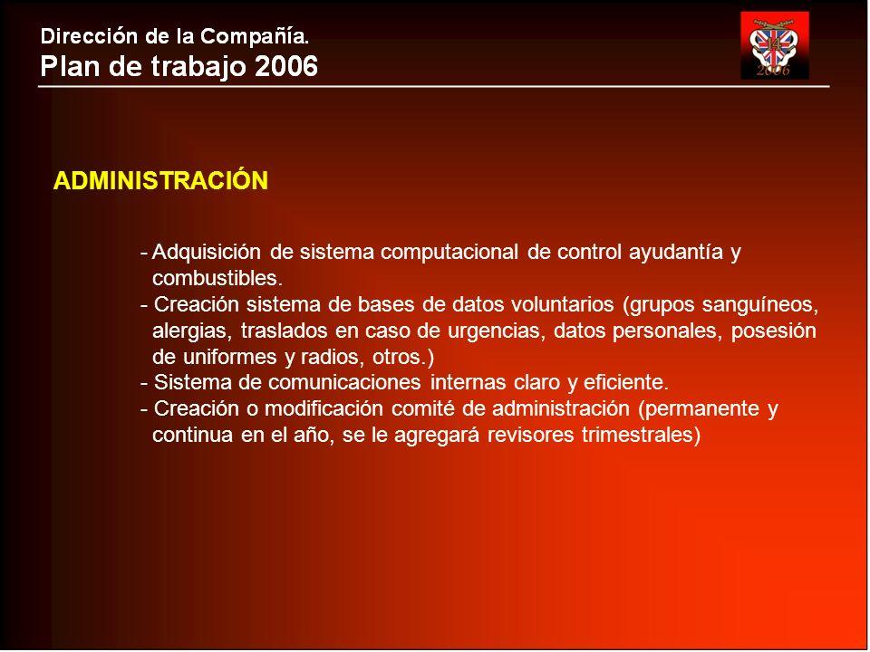 ADMINISTRACIÓN - Adquisición de sistema computacional de control ayudantía y combustibles.