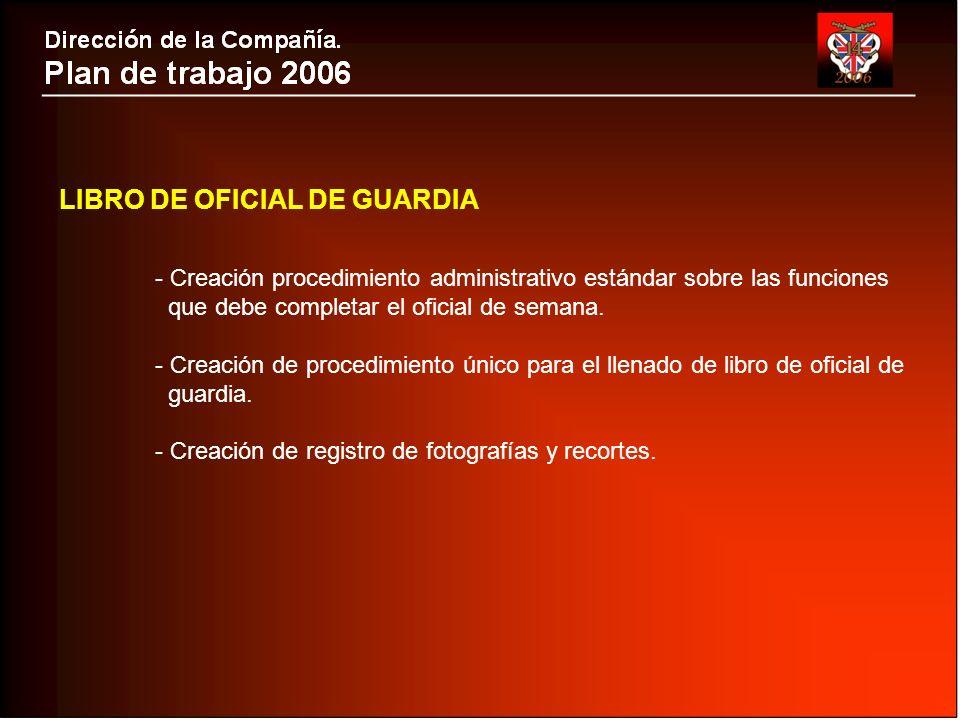- Creación procedimiento administrativo estándar sobre las funciones que debe completar el oficial de semana.