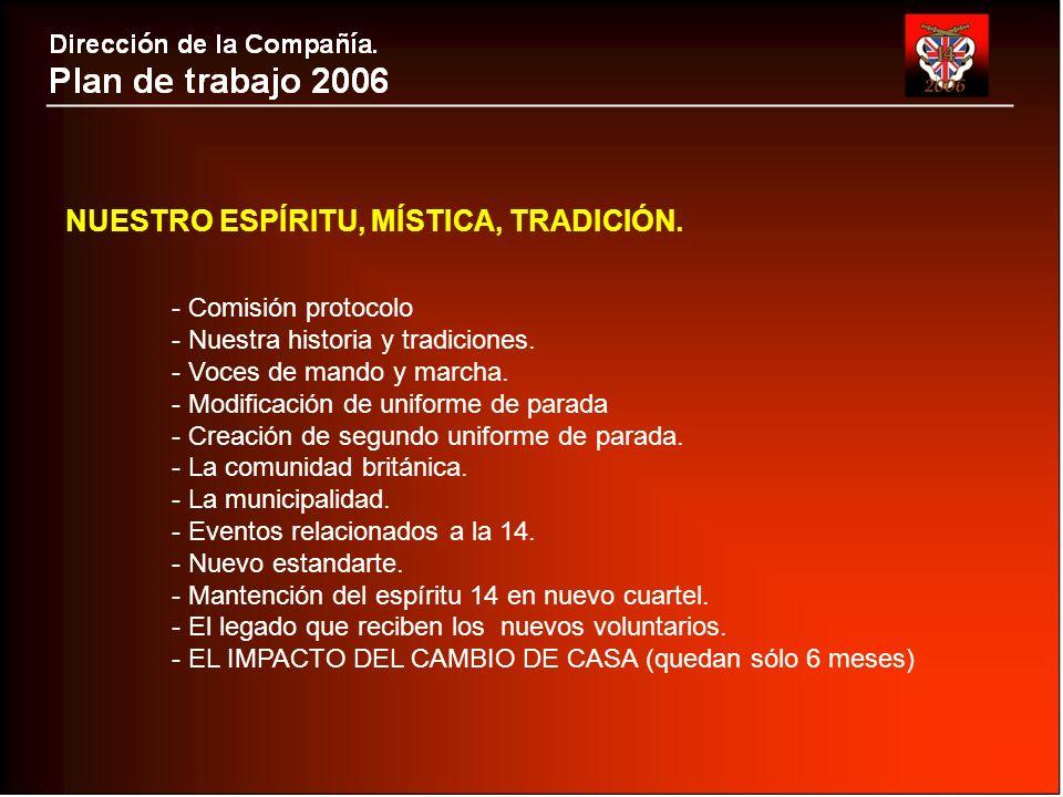 NUESTRO ESPÍRITU, MÍSTICA, TRADICIÓN. - Comisión protocolo - Nuestra historia y tradiciones.