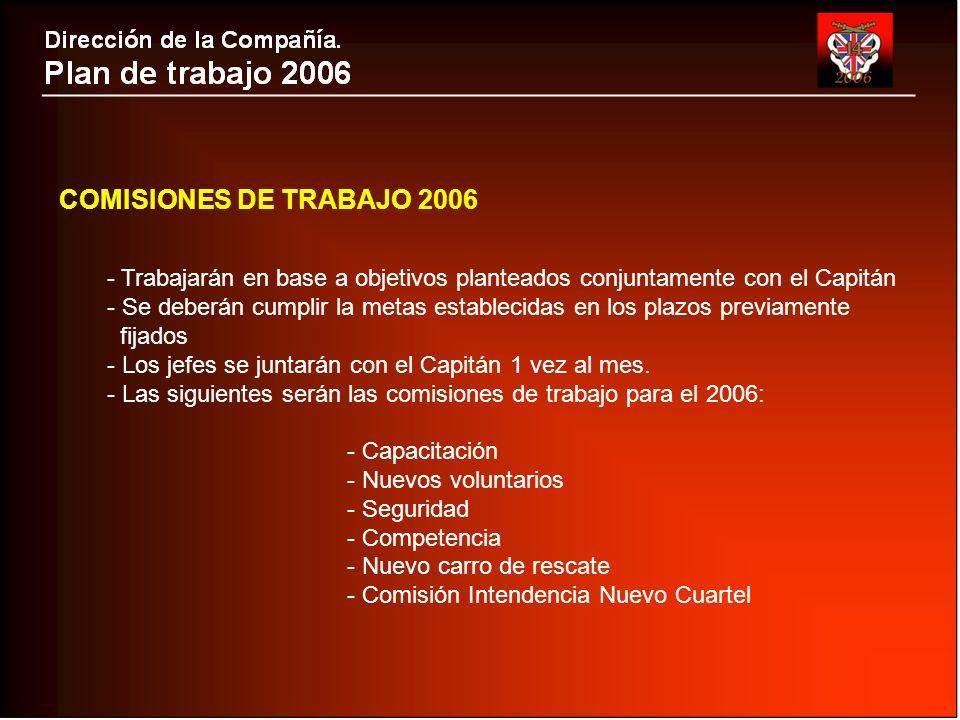 COMISIONES DE TRABAJO 2006 - Trabajarán en base a objetivos planteados conjuntamente con el Capitán - Se deberán cumplir la metas establecidas en los plazos previamente fijados - Los jefes se juntarán con el Capitán 1 vez al mes.