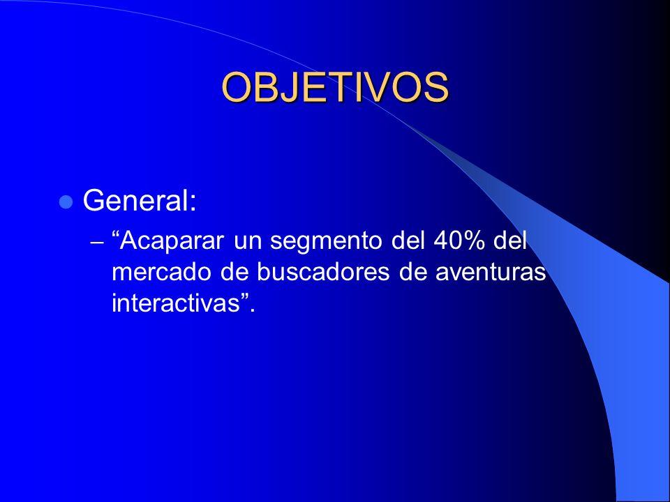 OBJETIVOS General: – Acaparar un segmento del 40% del mercado de buscadores de aventuras interactivas.