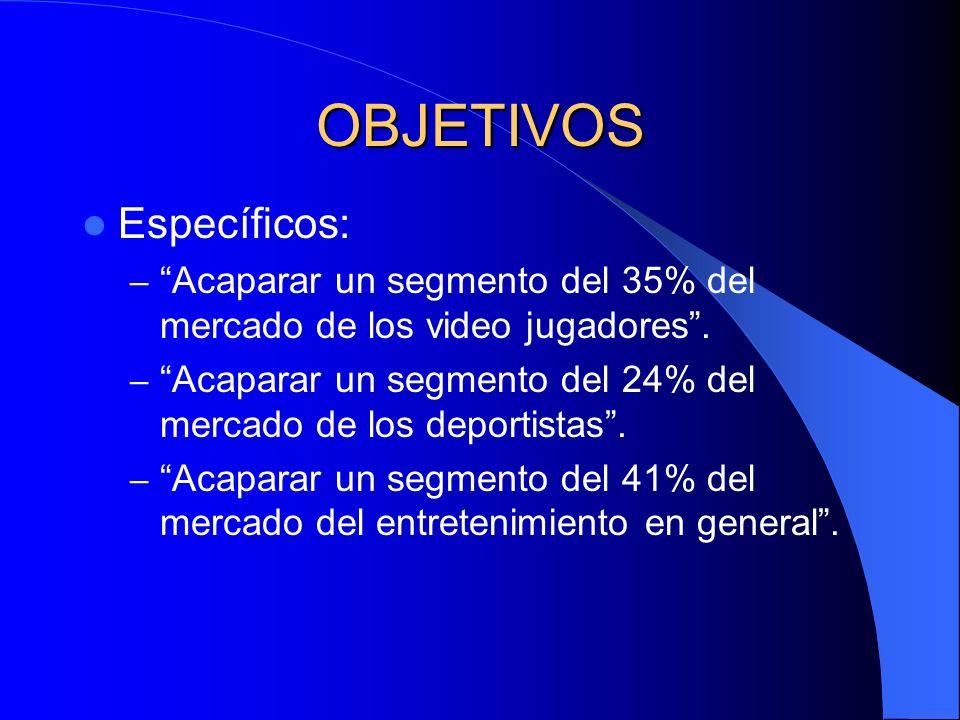 OBJETIVOS Específicos: – Acaparar un segmento del 35% del mercado de los video jugadores. – Acaparar un segmento del 24% del mercado de los deportista